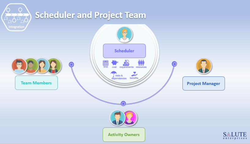 Scheduler in a Project Team Structure