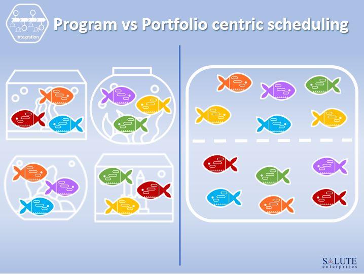 Program vs Portfolio Centric Scheduling